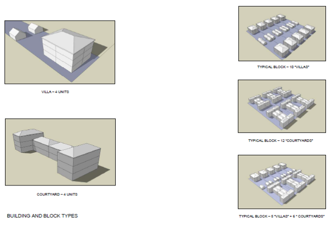 Building Types and Block types