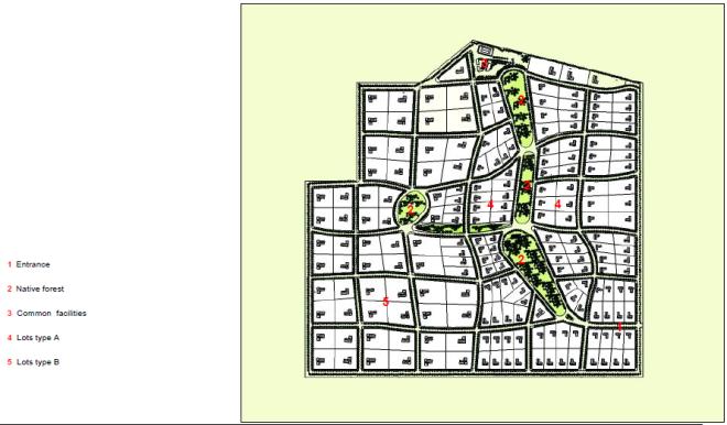 Chacras Site Plan